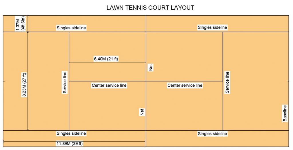 Lawn tennis court dimension