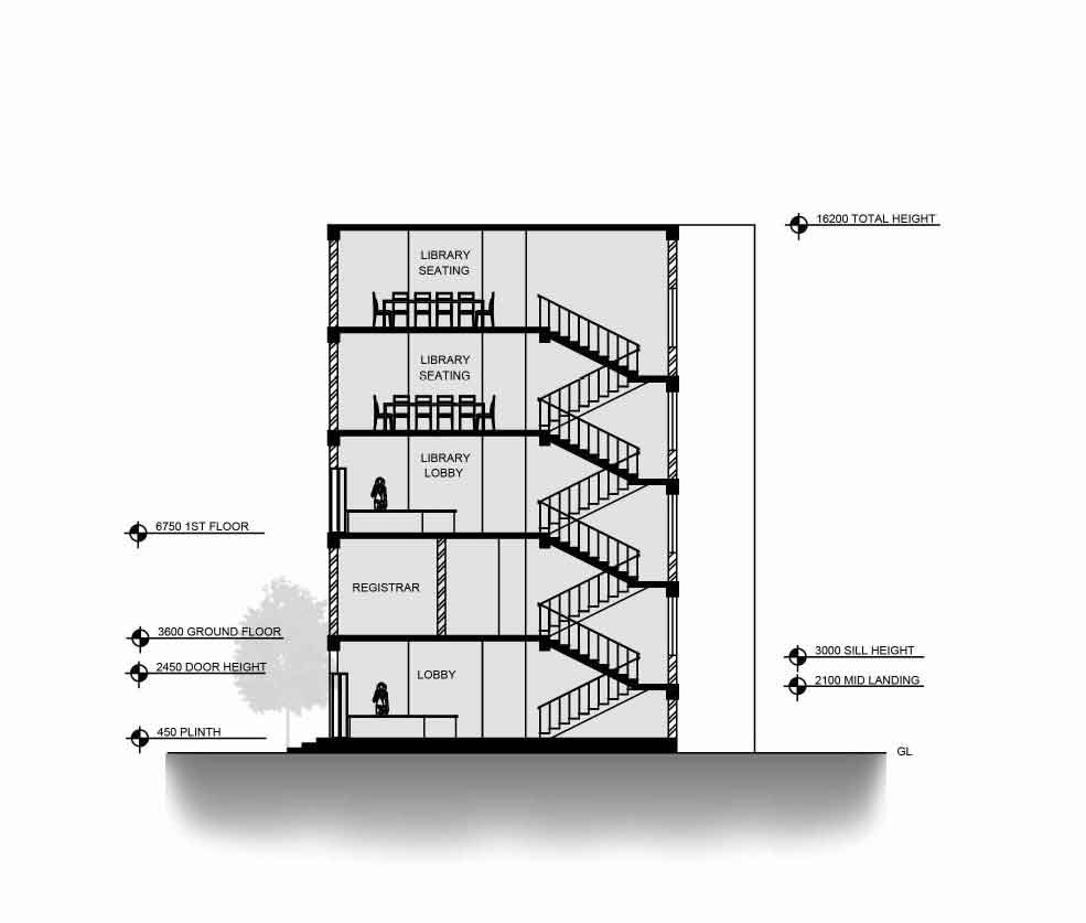LIBRARY ADMIN BLOCK floor plans and section details
