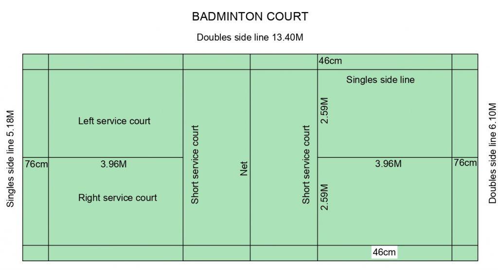 Badmintoncourt layout