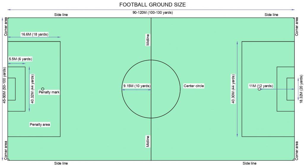 Football court layout